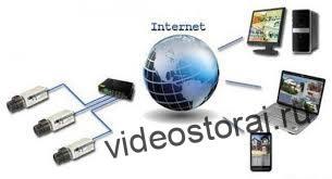 видеонаблюдения через интернет
