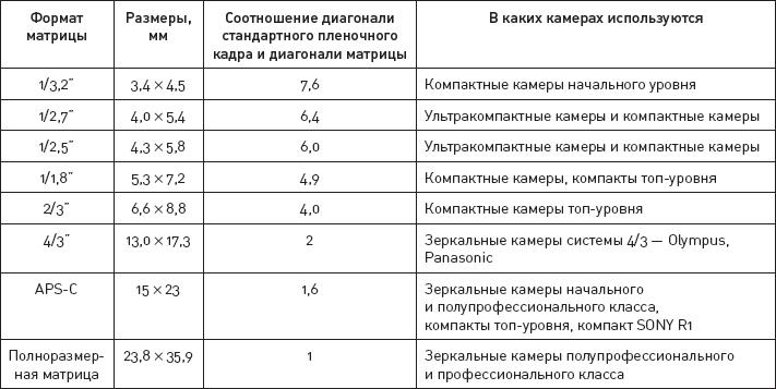 C:\Documents and Settings\Оксана\Рабочий стол\Работа\2019\июнь\15.06\i_013.png