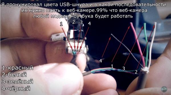 значение проводов по цветам usb шнура