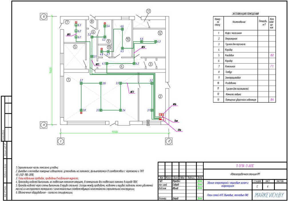 План сетей пожарной сигнализации