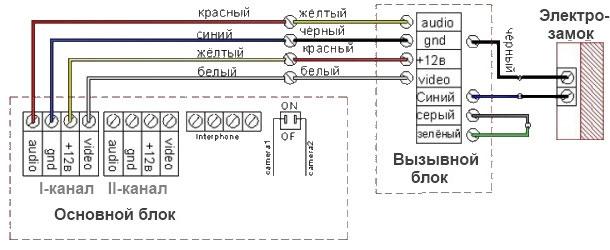 Домофон Commax схема подключения