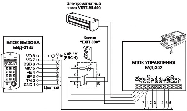 Домофон Визит – подробная схема подключения
