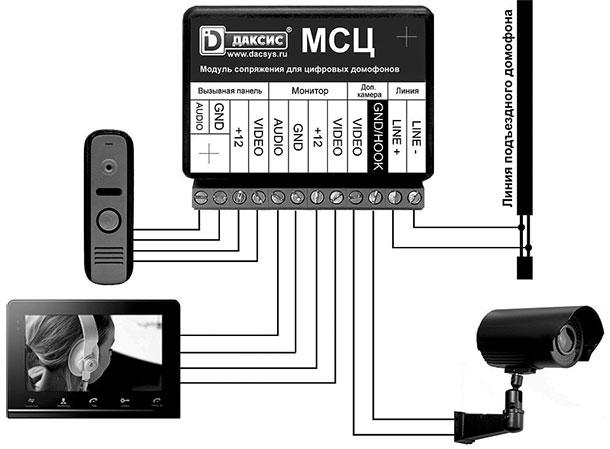 Как подключить видеодомофон к цифровому подъездному домофону