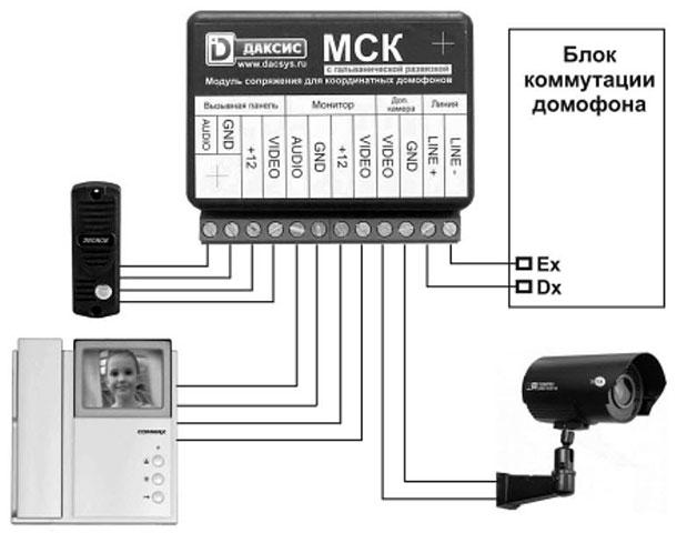 Как подключить видеодомофон к координатному подъездному домофону